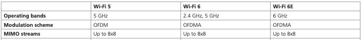 wi-fi6e chart-dennis-huang-blog.png
