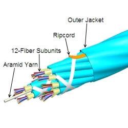 MPO fiber