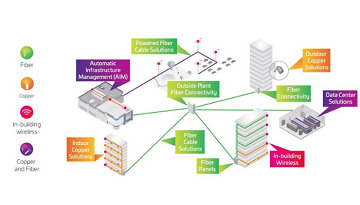 19-connected-campus-smart-city
