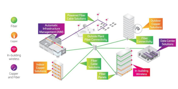 19-connected-campus-smart-city-larger